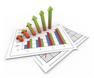 coste de cambio de negocio en los programas de gestion empresarial